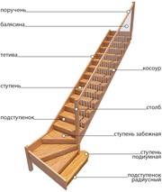 Лестница деревянная - foto 4