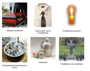 Организация похорон,  товары ритуального назначения Колодищи - foto 0